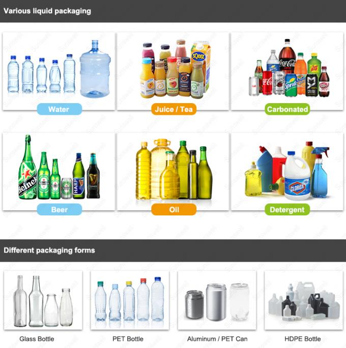 Full Auto Filling Machine , Industrial Bottle Filling Machine For PET Bottled Water / Juice
